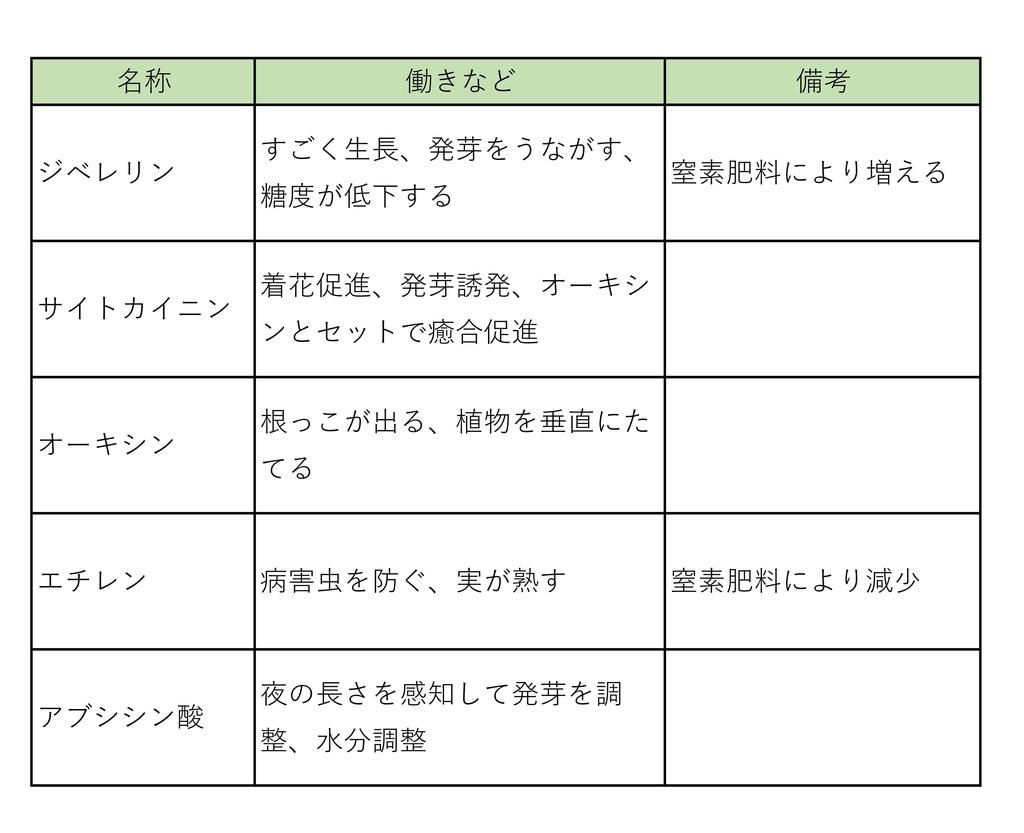 f:id:tty-kanzaki:20190214103510j:plain