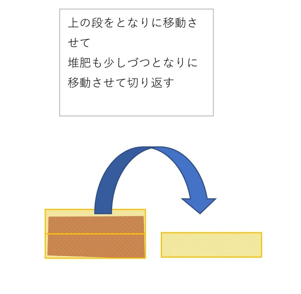 f:id:tty-kanzaki:20190215113102j:plain
