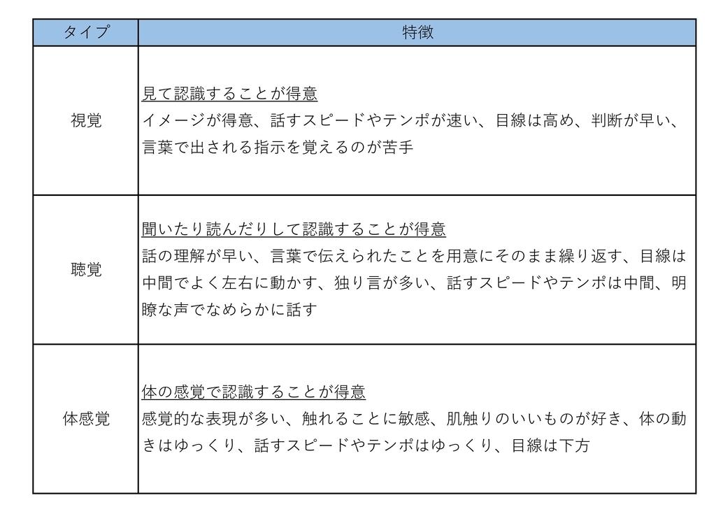 f:id:tty-kanzaki:20190217212713j:plain
