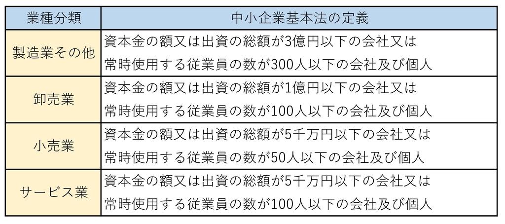 f:id:tty-kanzaki:20190308103107j:plain