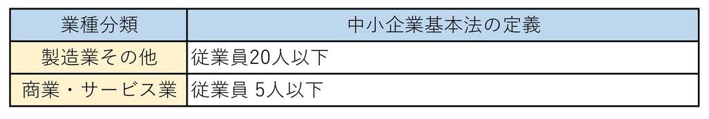 f:id:tty-kanzaki:20190308104238j:plain