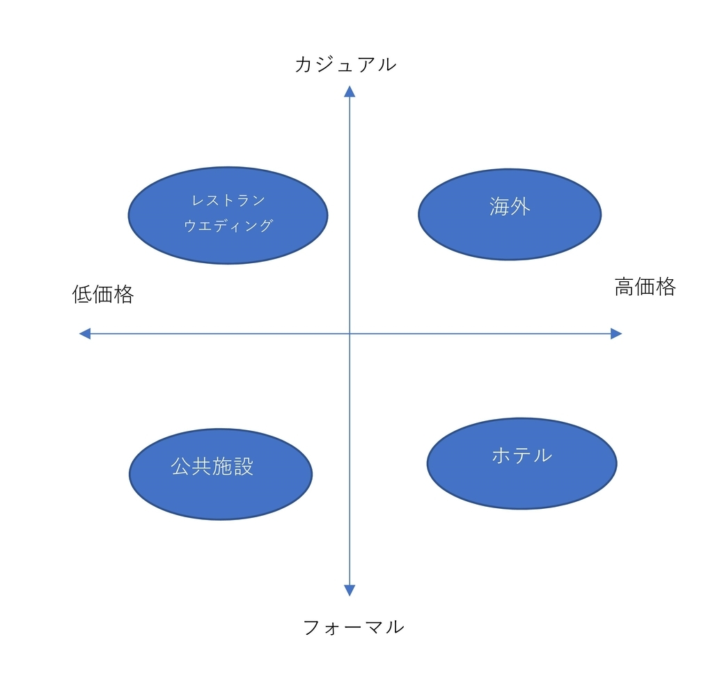 f:id:tty-kanzaki:20190309220957j:plain