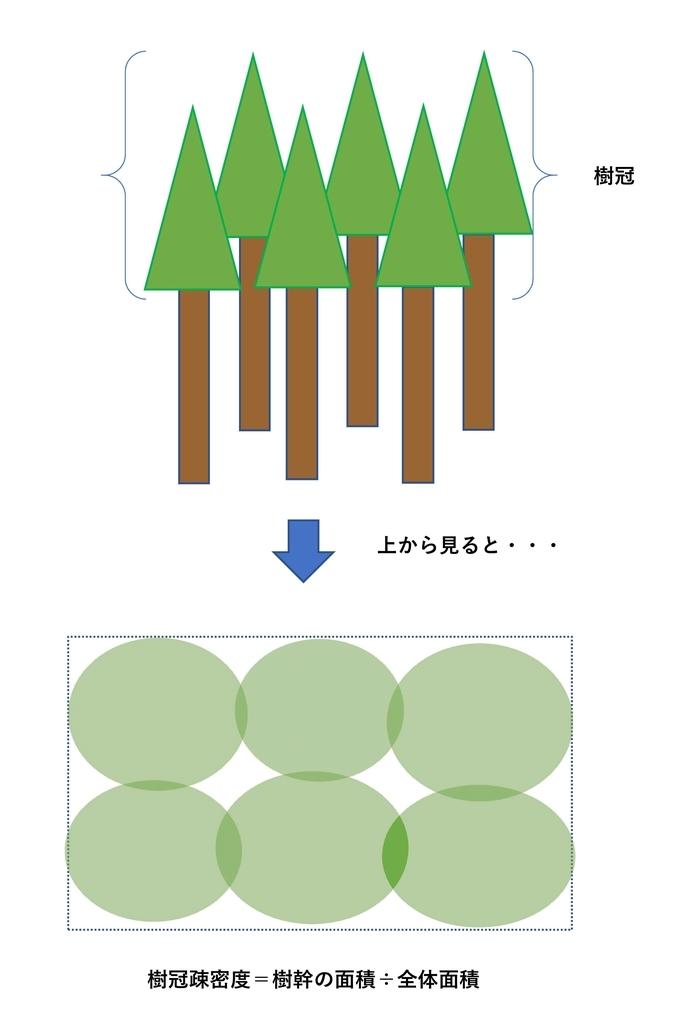 f:id:tty-kanzaki:20190311095803j:plain