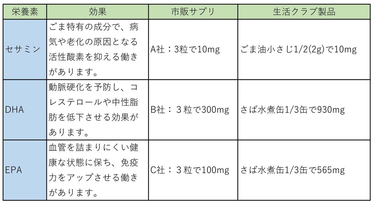f:id:tty-kanzaki:20190322153844j:plain
