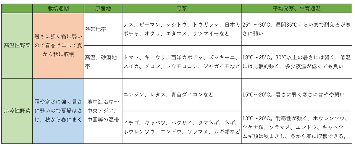 f:id:tty-kanzaki:20190325000806j:plain