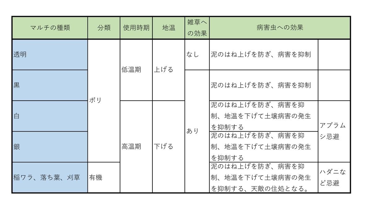 f:id:tty-kanzaki:20190327164731j:plain