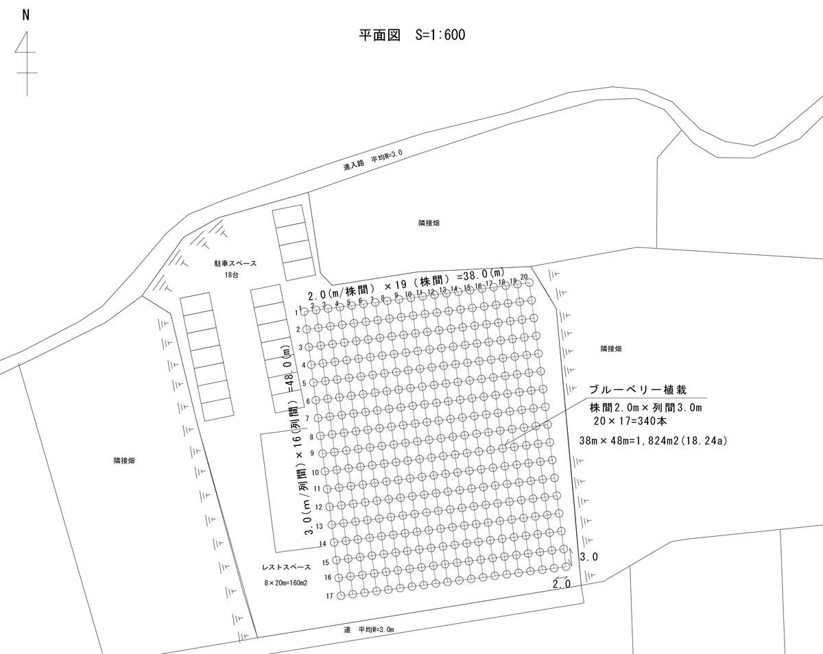 農園の平面図