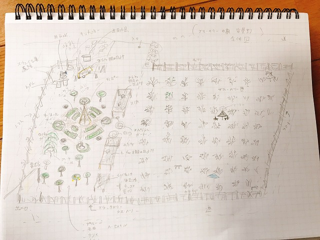 農園の概略図