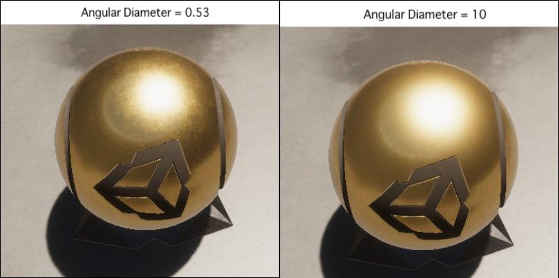 Angular Diameterの比較画像