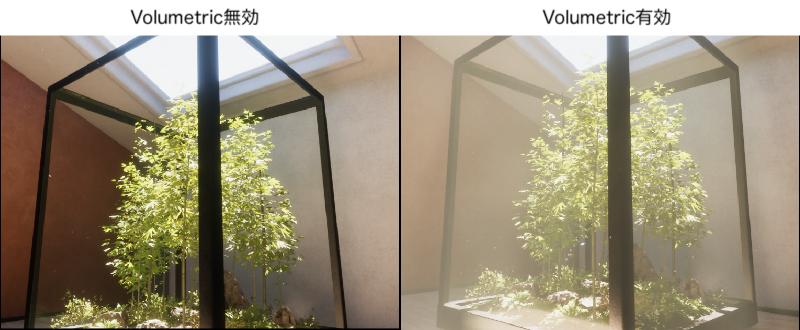 Volumetricsの比較画像