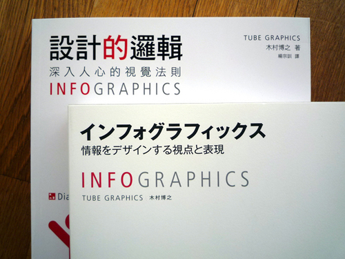 台湾インフォ本n1.JPG