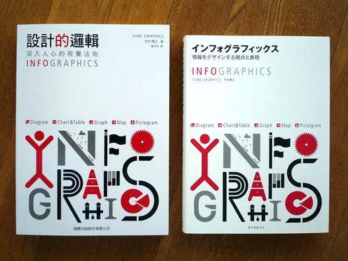 台湾インフォ本n2.JPG
