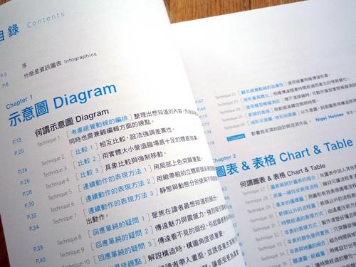 台湾インフォ本n3JPG.JPG