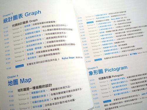 台湾インフォ本n4.JPG