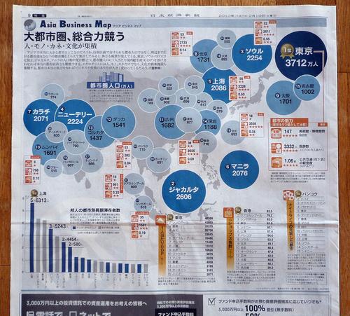 大都市圏ブログ用.jpg