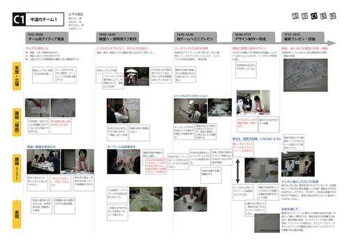 YasukuniC1b.jpg