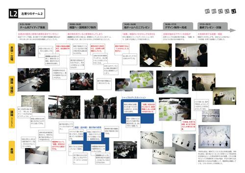 YasukuniL2b.jpg