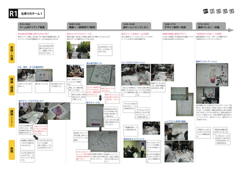 YasukuniR1b.jpg