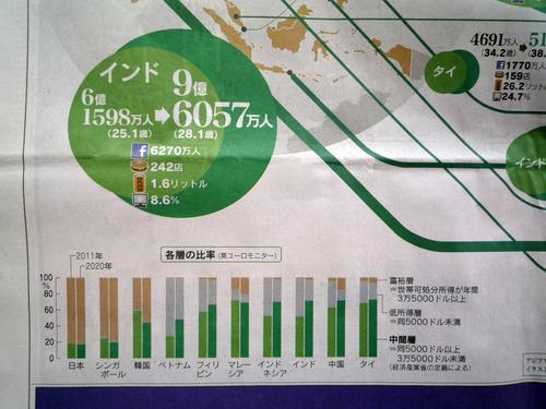 nikkei20130108-2.jpg