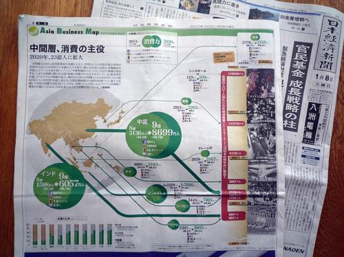 nikkei20130108_1R.jpg
