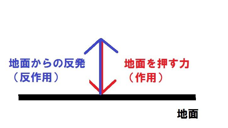 f:id:tuberculin:20190730124150j:plain