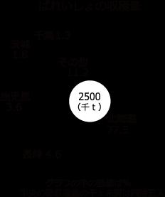 f:id:tuberculin:20191124214135p:plain