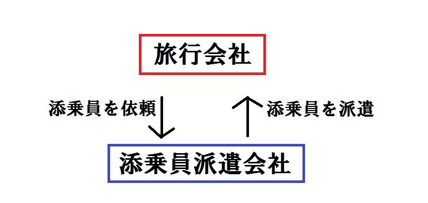 f:id:tuberculin:20200123211740j:plain