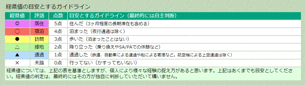 f:id:tuberculin:20200312215058p:plain