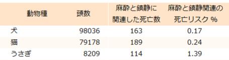 f:id:tuberculin:20200515212548p:plain