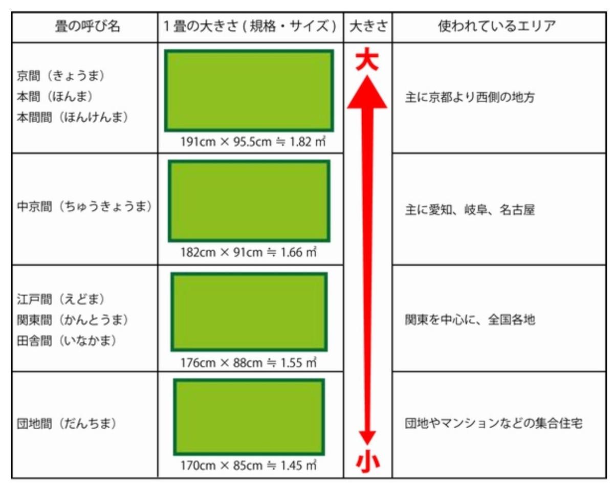 f:id:tuberculin:20201012000309j:plain