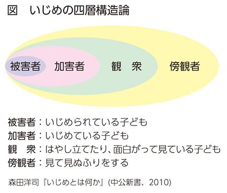 f:id:tuberculin:20201103222258j:plain