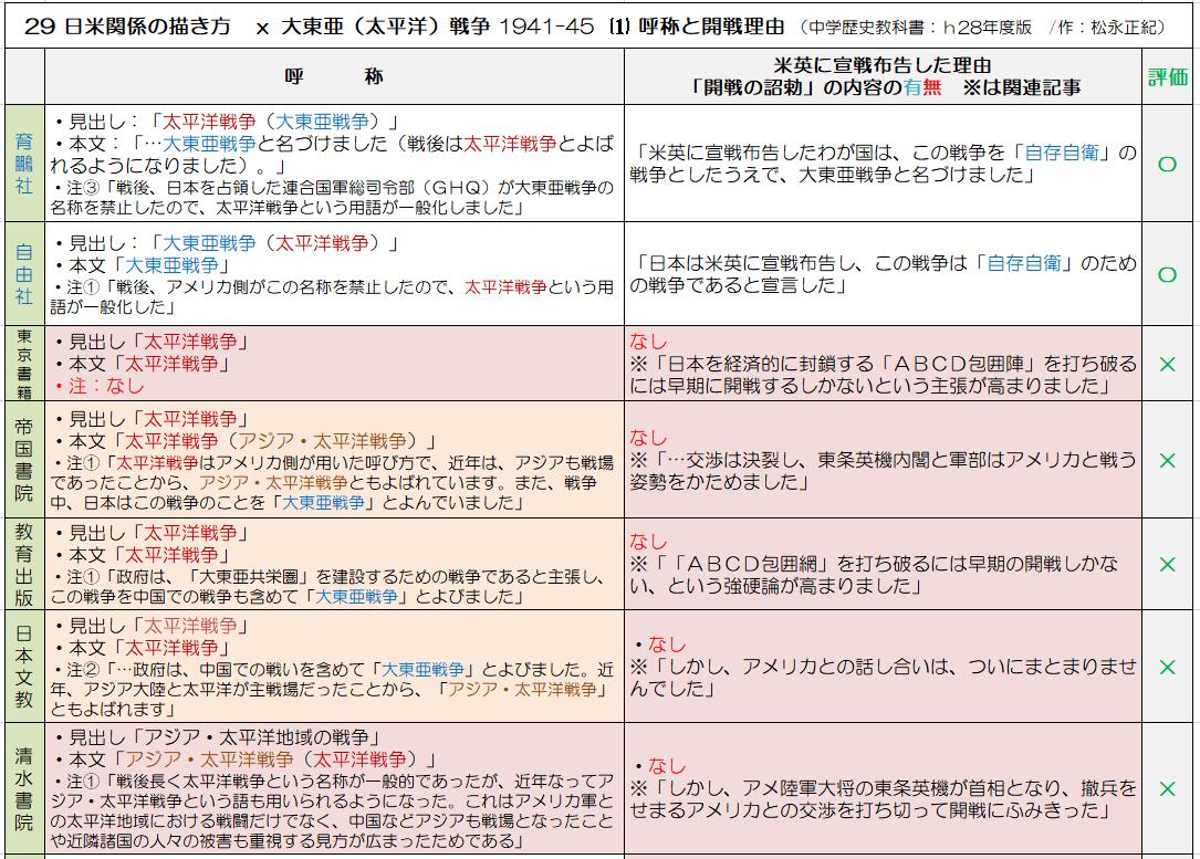 f:id:tuberculin:20201121220943p:plain