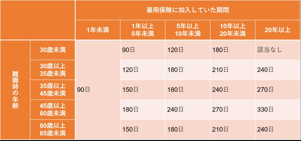 f:id:tuberculin:20210607225156p:plain