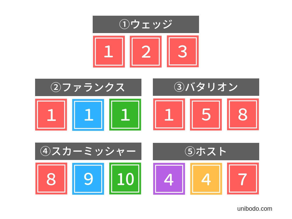 f:id:tubutubu524:20181025001412j:plain