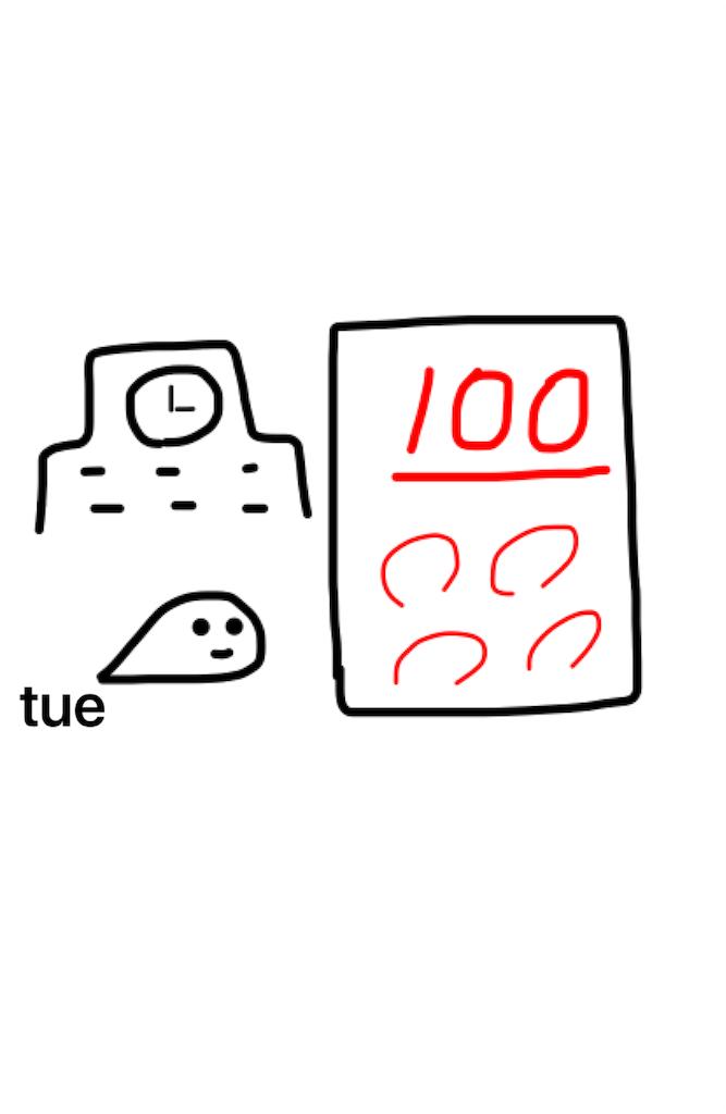 f:id:tueko:20181101140745p:image