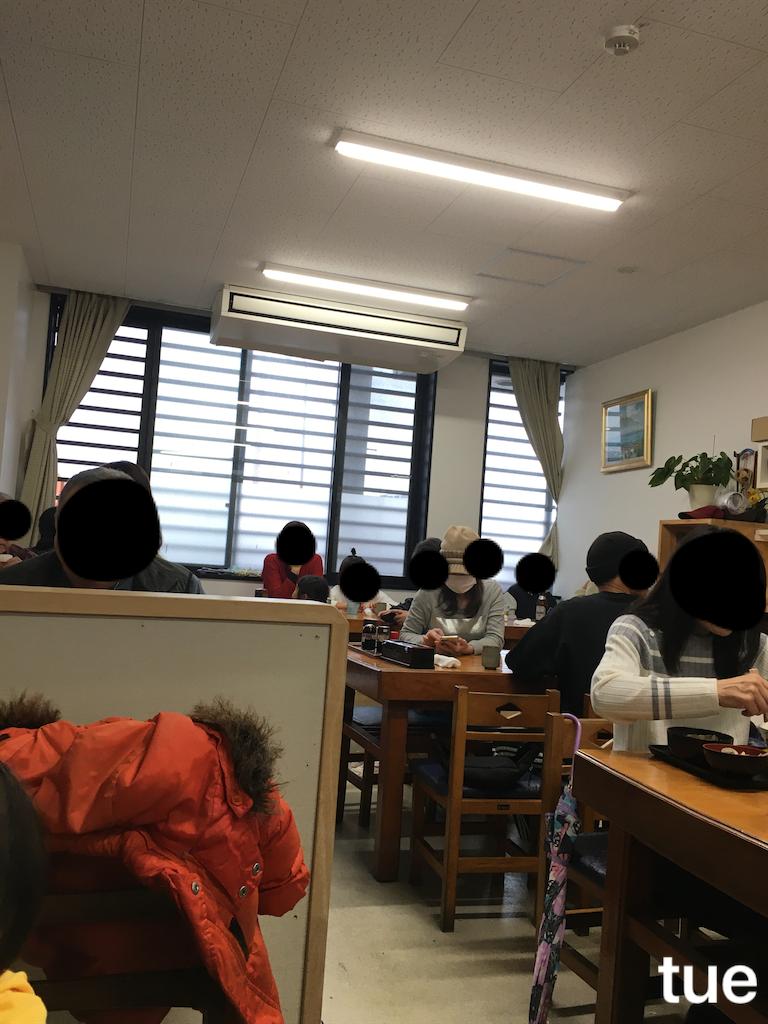 f:id:tueko:20200101223018p:image