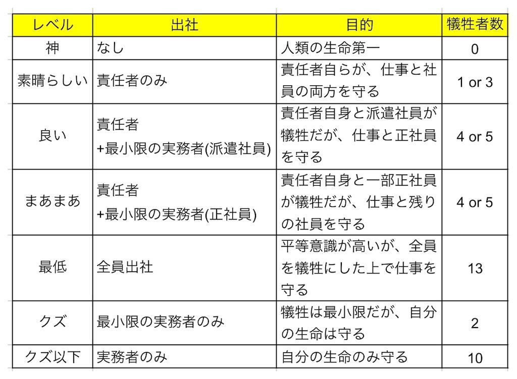 f:id:tueko:20200529021943j:image