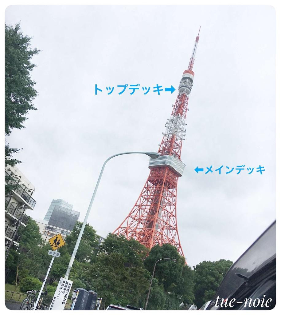 f:id:tueko:20200802102730j:image