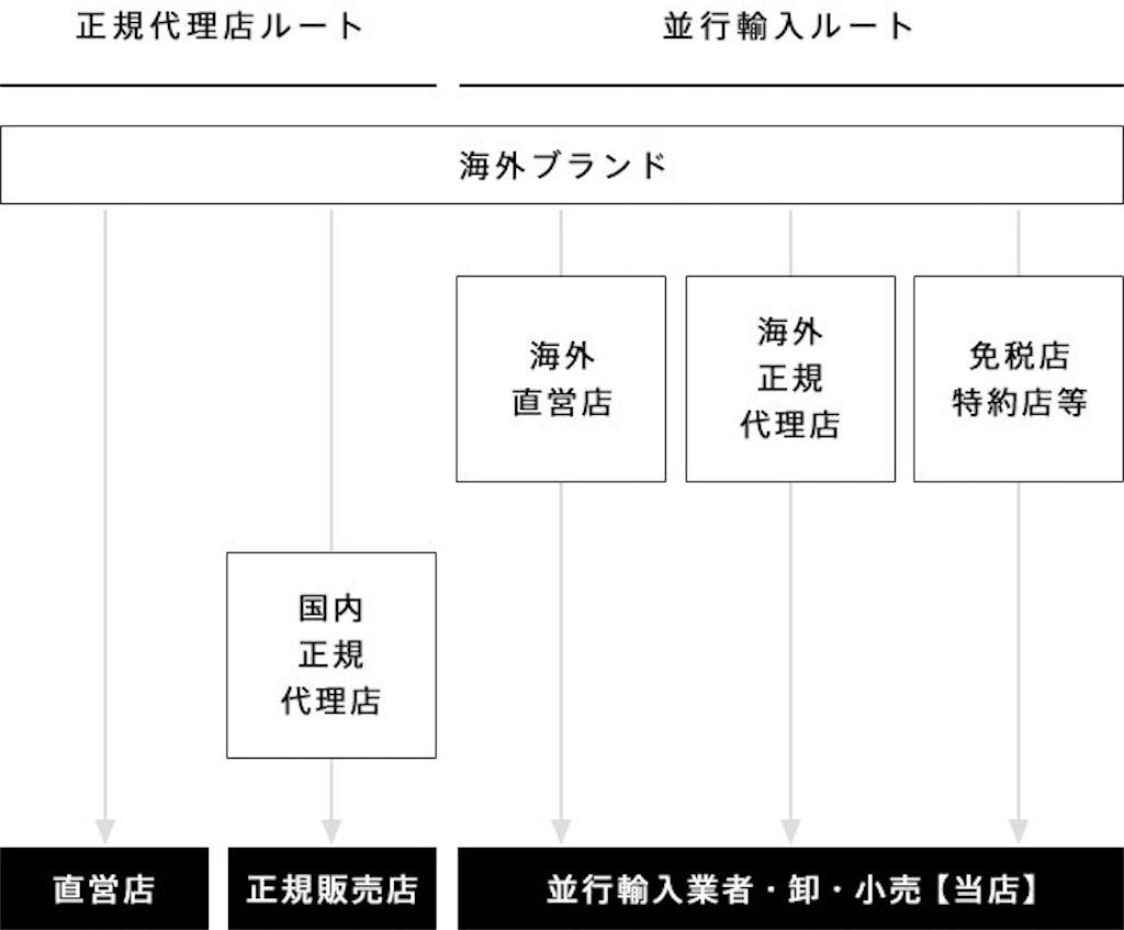 f:id:tueko:20210327102538j:image