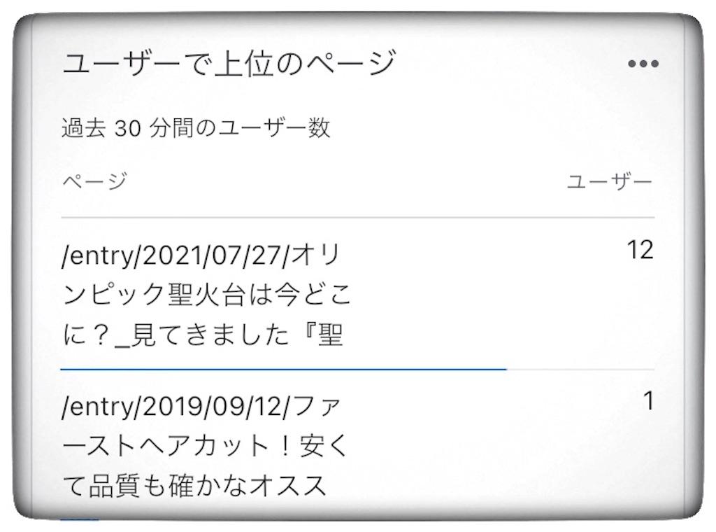 f:id:tueko:20210805230120j:image