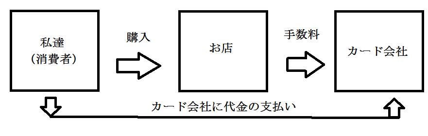f:id:tuieoyuc23:20170709000453p:plain