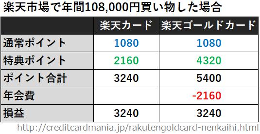 f:id:tuieoyuc23:20180822174810p:plain