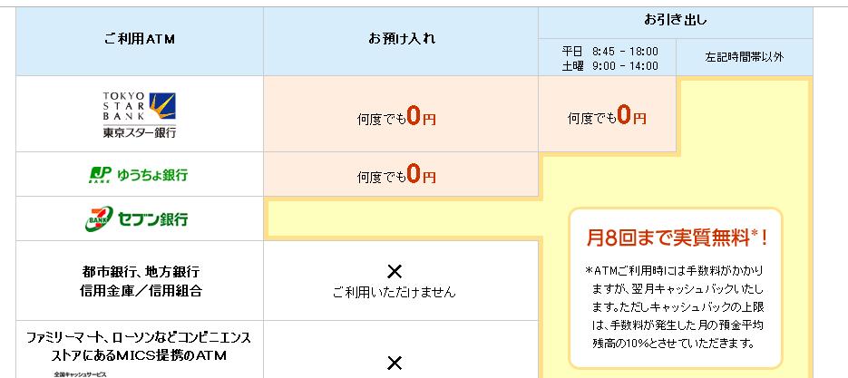 f:id:tuieoyuc23:20181024164545p:plain