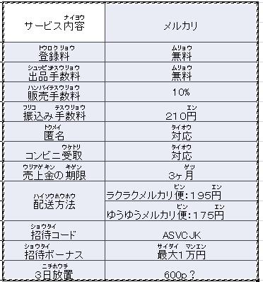 f:id:tuieoyuc23:20190114201819p:plain