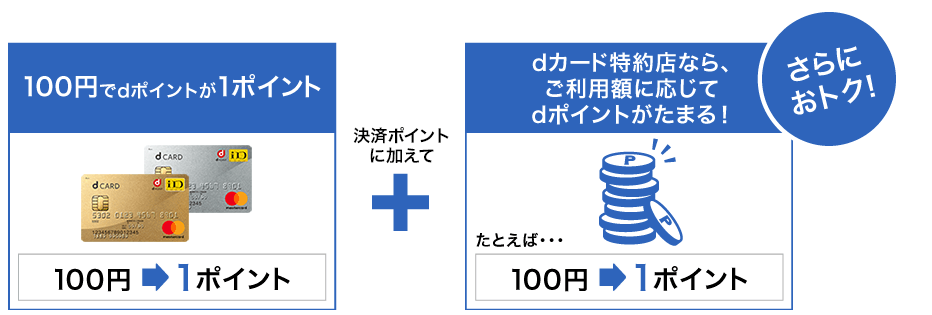 f:id:tuieoyuc23:20190201195119p:plain