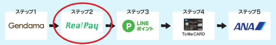 f:id:tuieoyuc23:20190205143332p:plain