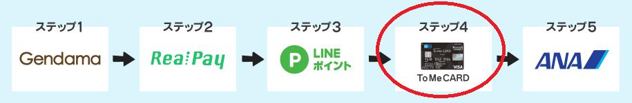 f:id:tuieoyuc23:20190205144452p:plain