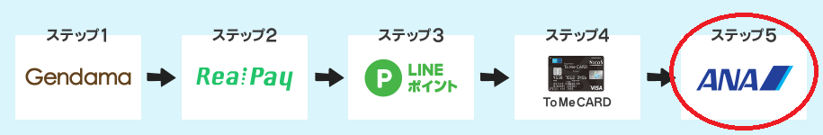 f:id:tuieoyuc23:20190205144849p:plain