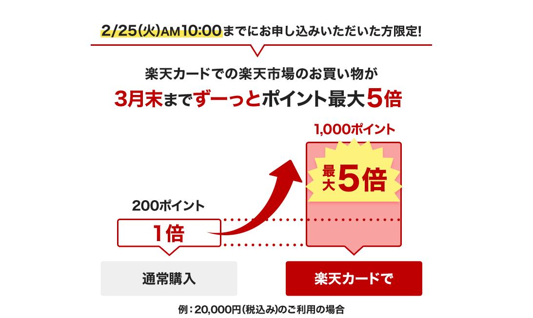 f:id:tuieoyuc23:20200219034416p:plain