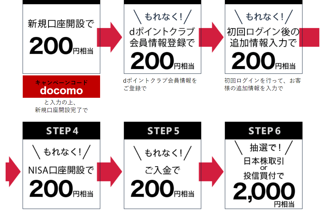 f:id:tuieoyuc23:20200504152341p:plain